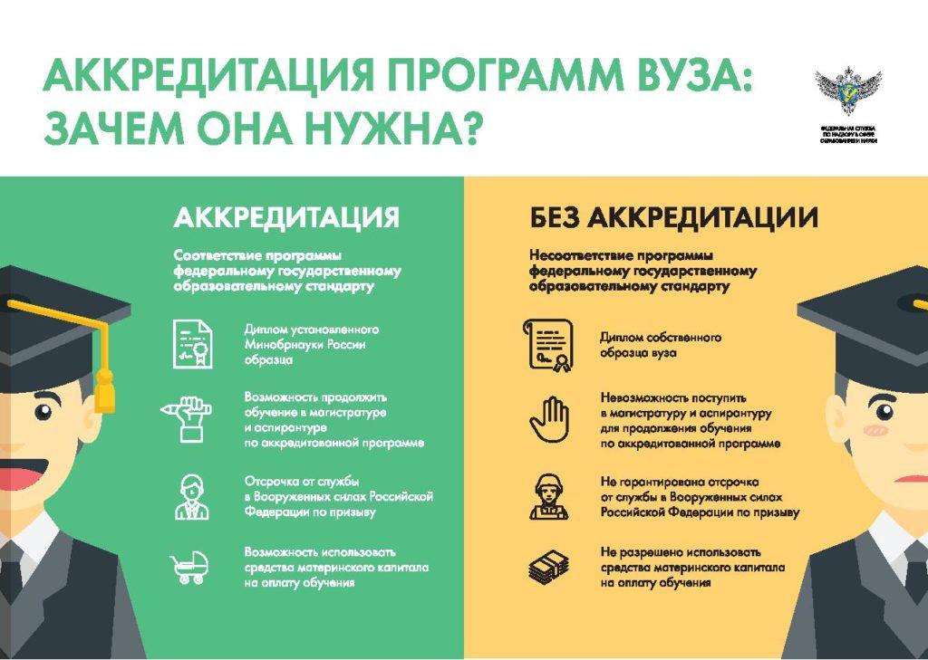 Akkreditatsiya_programm_vuza._Zachem_ona_nuzhna