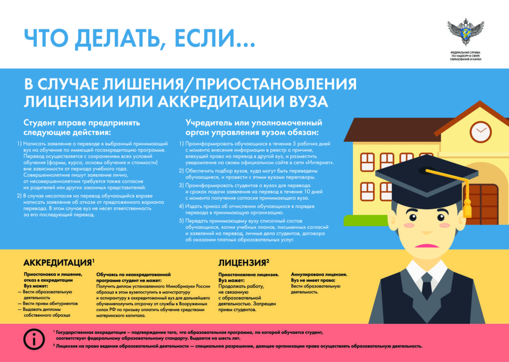 CHto_delat_esli... (pdf.io)