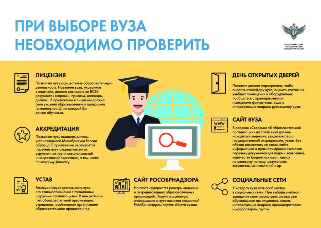 Pri_vybore_vuza_neobkhodimo_proverit (pdf.io)