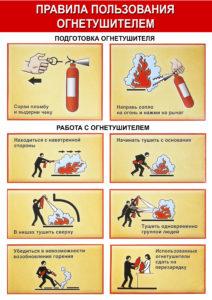 правила пользования огнетушителем copy