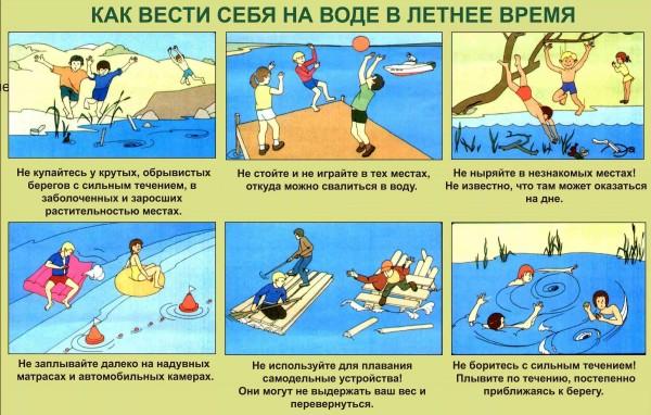 bezopasnost_letom_na_vode_w600_h382